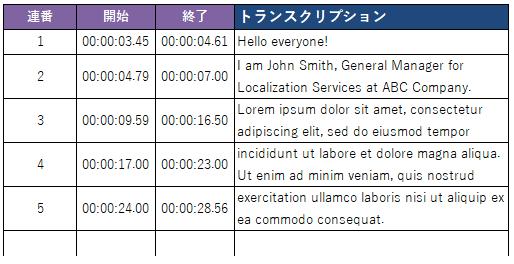 Transcription_sample.png
