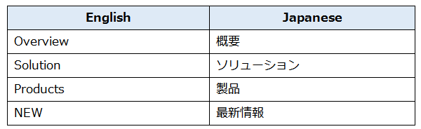 table2_20160908.png