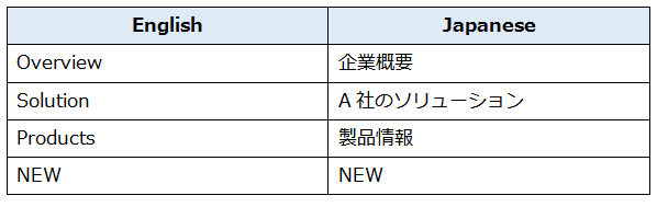 table3_20160908.png